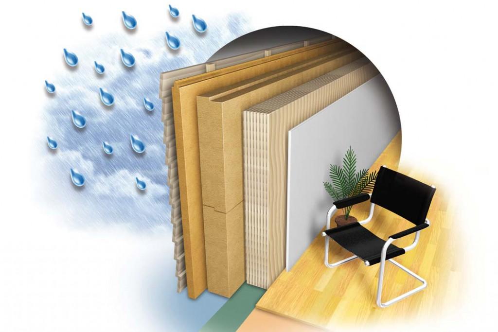 w rme versicherung nachtr glicher w rmeschutz livvi de. Black Bedroom Furniture Sets. Home Design Ideas