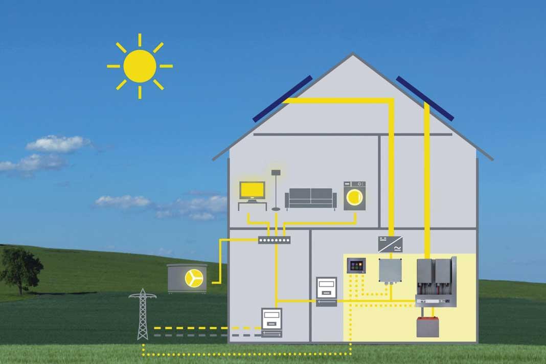 Energieplus-Häuser: mehr Energie gewinnen als verbrauchen. » LIVVI.DE